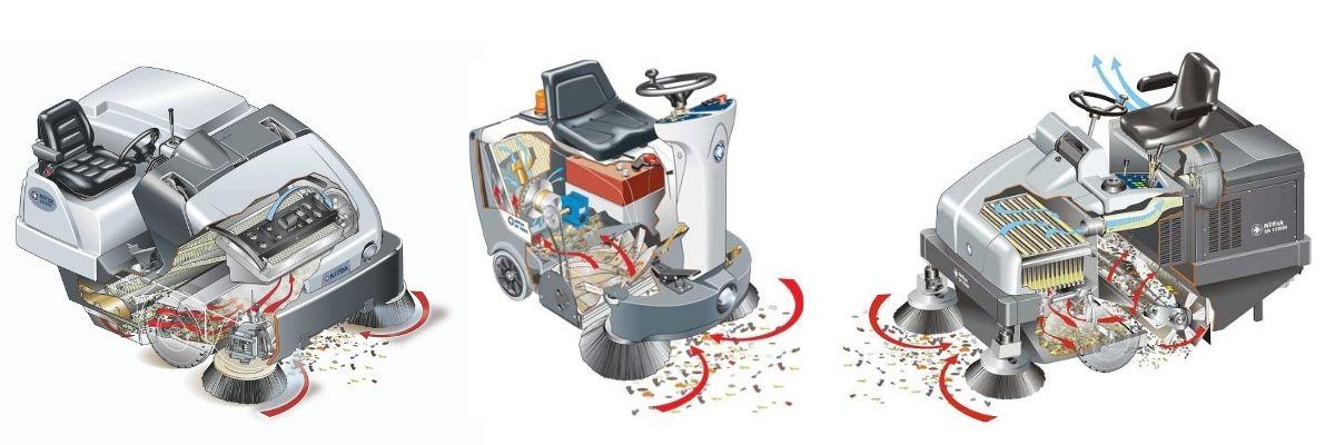 Floor Sweeper Internal Sweeping Function