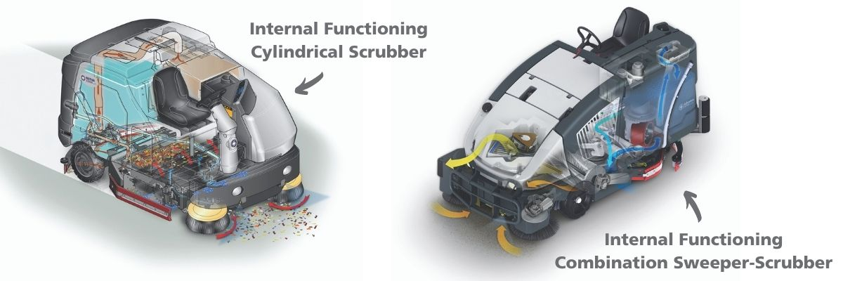 Internal Mechanics of Cylindrical Scrubber and Combination Sweeper Scrubber